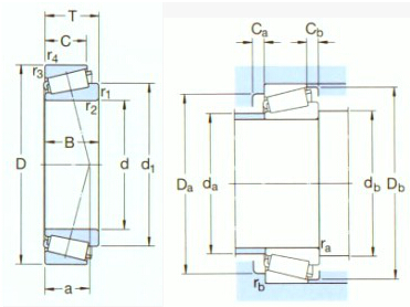 Outer Ring With Flanges Series